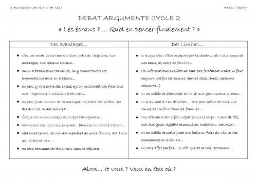 débat argumentatif C2.jpg